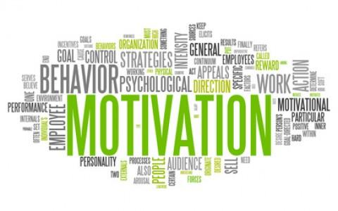 "Word Cloud ""Motivation"""